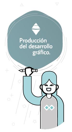 Producción del desarrollo Web o gráfico